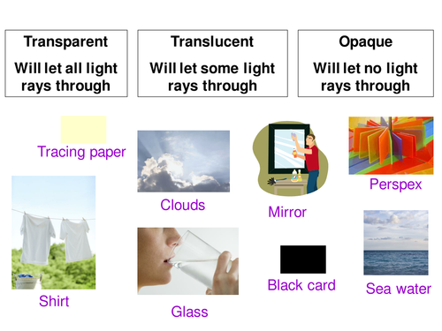 Translucent Transparent Opaque By Sicat Teaching Resources Tes