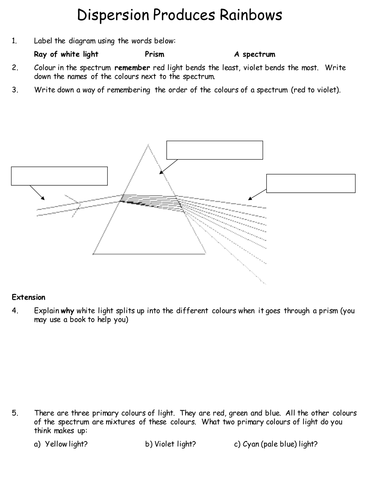 Dispersion by Physics_Teacher | Teaching Resources