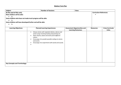 Medium Term Planning Format By Bearbear Teaching Resources
