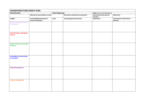Foundation stage weekly plan format by bearbear teaching for How to read a foundation plan