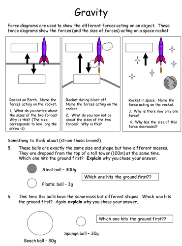 Forces On A Rocket By Physics Teacher Teaching Resources