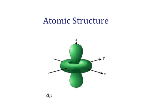 Atomic structure by ceviche teaching resources tes ccuart Choice Image