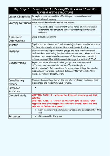 Guidance for SWED Edexcel Unit 3