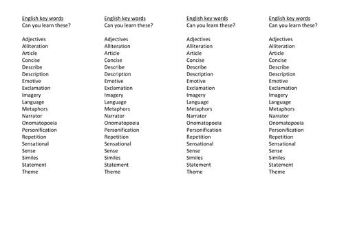 List Of Adjectives To Describe Food Ks