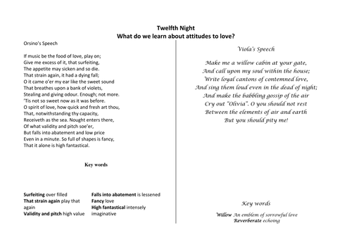 twelfth night essays on love Essays and criticism on william shakespeare's twelfth night - twelfth night (vol 34.