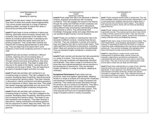 Level descriptions, all subjects hand flip book