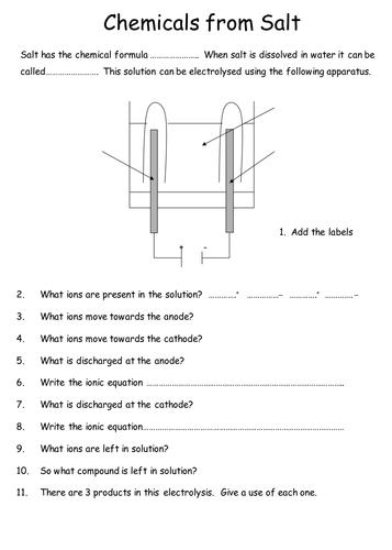 Electrolysis of Sodium Chloride (Brine) by kirstybotham - Teaching ...