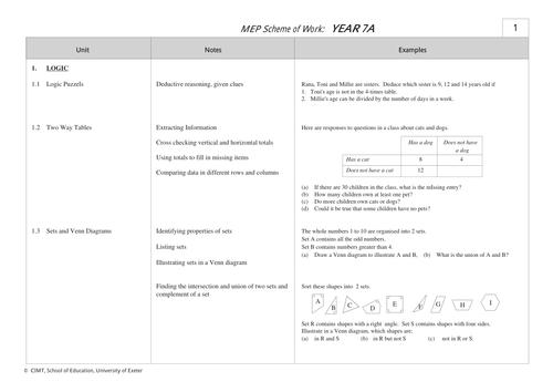 MEP Year 7 Maths Schemes of Work SoW