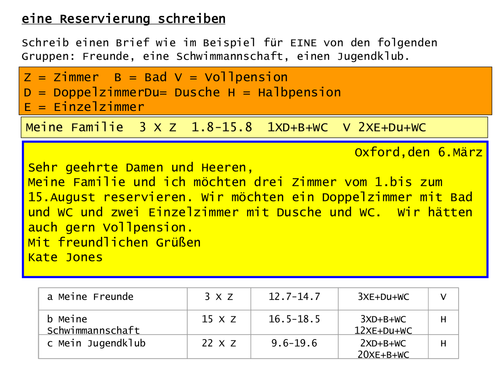 Secondary German resources: weather and climate