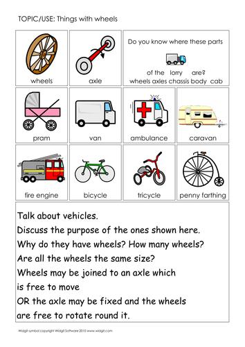 Making a car story and vocab. (illus. Widgit CIP)