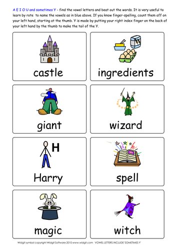 Vowel letters and syllable count (illus. Widgit)