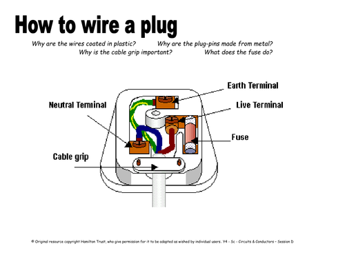 Tremendous Cables And Plugs By Hamiltontrust Teaching Resources Wiring 101 Cranwise Assnl