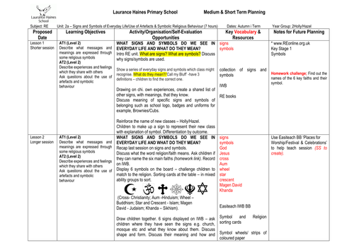 Re Signs And Symbols By Sadiejasmine89 Teaching Resources Tes