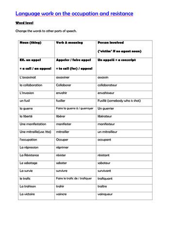 French Resistance language tasks