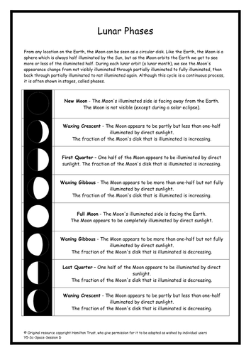 Moon Phases By Hamiltontrust Teaching Resources Tes