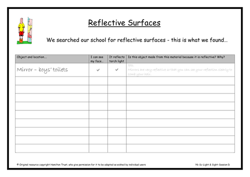 Reflection By Hamiltontrust Teaching Resources Tes