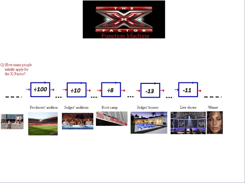 The X Factor Number Function Machine: KS3