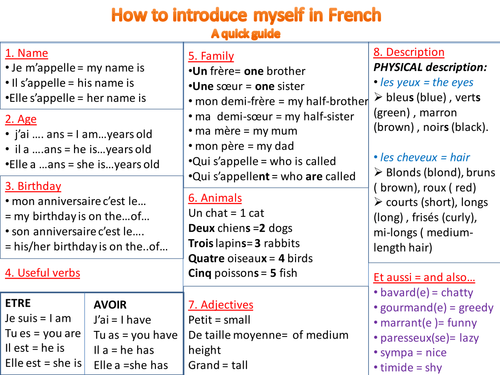 how to introduce myself in french by etoilefilante teaching resources. Black Bedroom Furniture Sets. Home Design Ideas