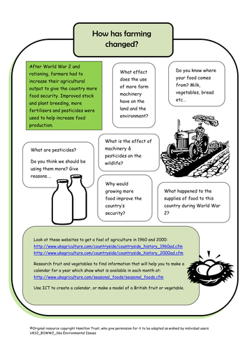 How Has Farming Changed By Hamiltontrust Teaching Resources Tes
