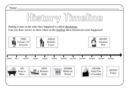 Romans Timeline by SimonH Teaching Resources TES – Timeline Worksheet