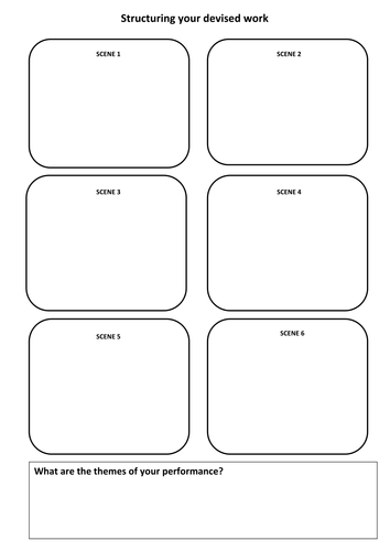 Structuring Devising Worksheet and PowerPoint by ricks28