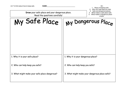 Safe And Dangerous Places By Steffster Teaching Resources Tes