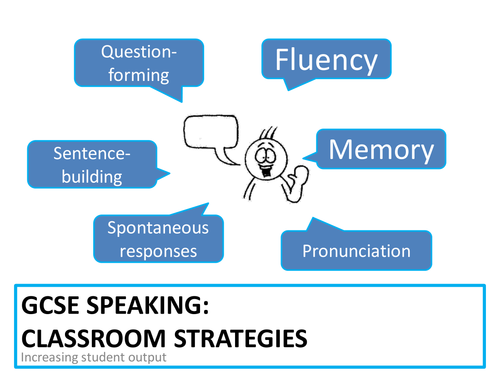 GCSE Speaking Tasks