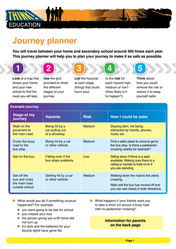 All Worksheets » Transition To Secondary School Worksheets ...