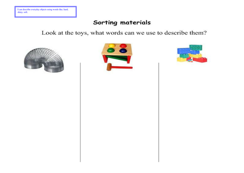 Sorting materials worksheet by Chantal8 Teaching Resources Tes – Sorting Worksheet
