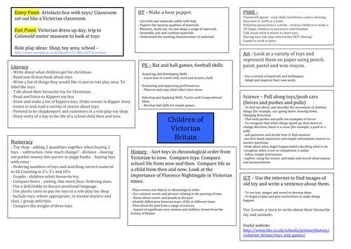 Cross curricular topic web - Victorian children