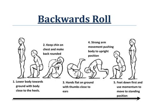 Forward Backward Roll Reciprocal Teaching Cards By