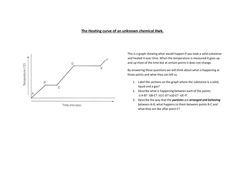 Graphs And Heatingcooling Curves Worksheet By Allanscience