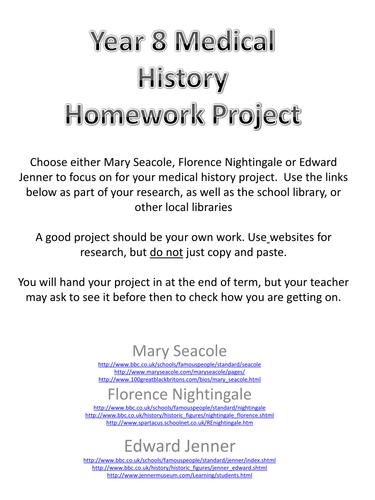 essay writing summer vacation best