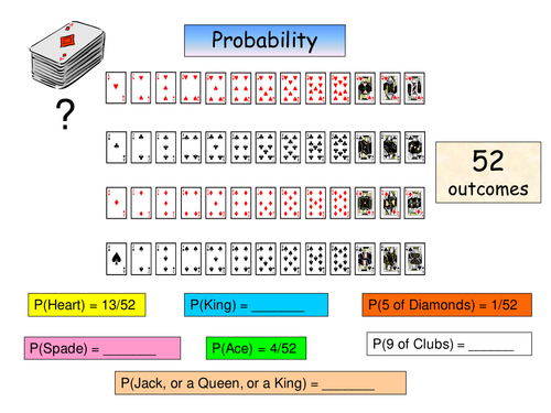 collective memory probability level 5 ks3 by mrbartonmaths teaching resources tes. Black Bedroom Furniture Sets. Home Design Ideas