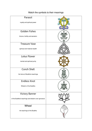 Symbols In Buddhism By Jodip Teaching Resources Tes