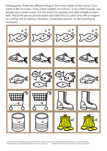 Plus, minus and doubling - fishing