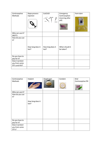 Contraceptives Activity/Worksheet and answer sheet