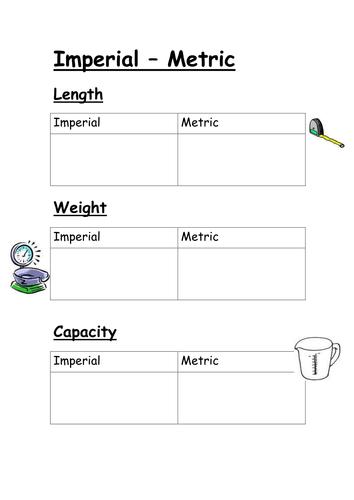 converting measurements ks3 worksheets by tackleberi teaching resources. Black Bedroom Furniture Sets. Home Design Ideas