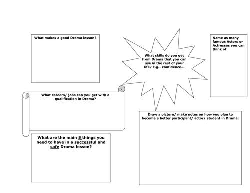 Drama Worksheet Drama Rules By Bluetutu Teaching Resources