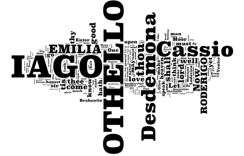 Wordle Visual Display Poster for Othello.