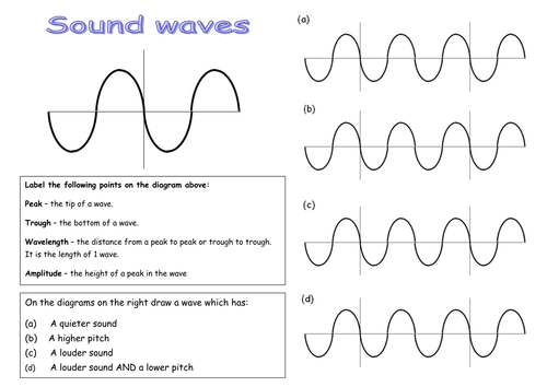 Sound wave sheet by rmr09 Teaching Resources TES – Sound Waves Worksheet