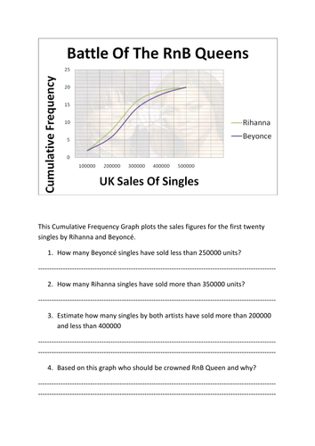 RnB - Cumulative Frequency - KS4 Worksheet