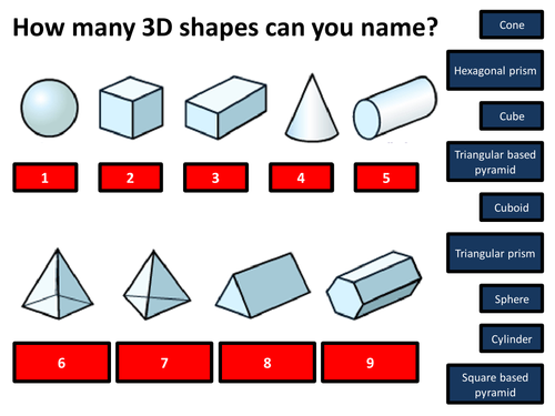 Name 3D Shapes - PowerPoint - KS2/KS3