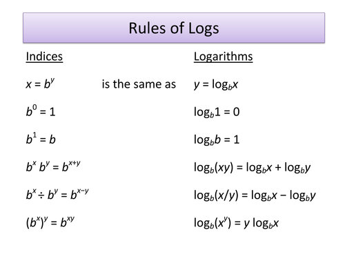 Logs Powerpoint by frickard - Teaching Resources - Tes