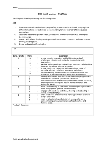 English creative writing coursework mark scheme