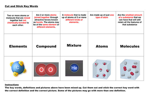 Atoms Compounds Molecules Mixtures Elements by cressidabowden – Elements Compounds and Mixtures Worksheet