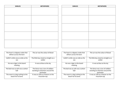 Similes and metaphors worksheet by Rootsandwings Teaching – Metaphors Worksheet