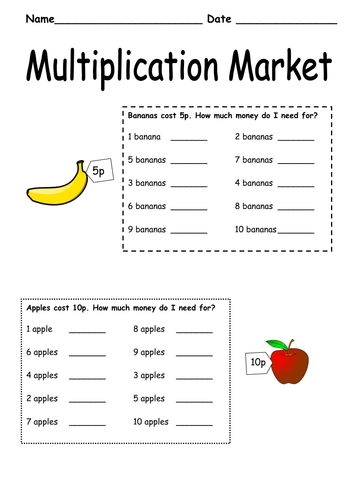 how to begin teaching multiplication