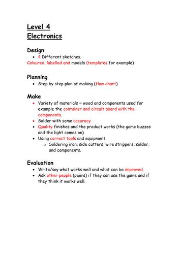 Level descriptors for students