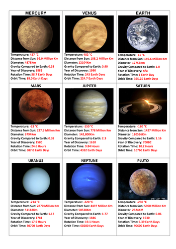solar system fact cards - photo #28